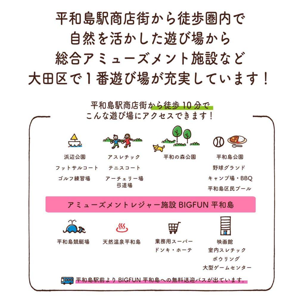 平和島駅商店街から徒歩圏内で 自然を活かした遊び場から 総合アミューズメント施設など 大田区で1番遊び場が充実しています!