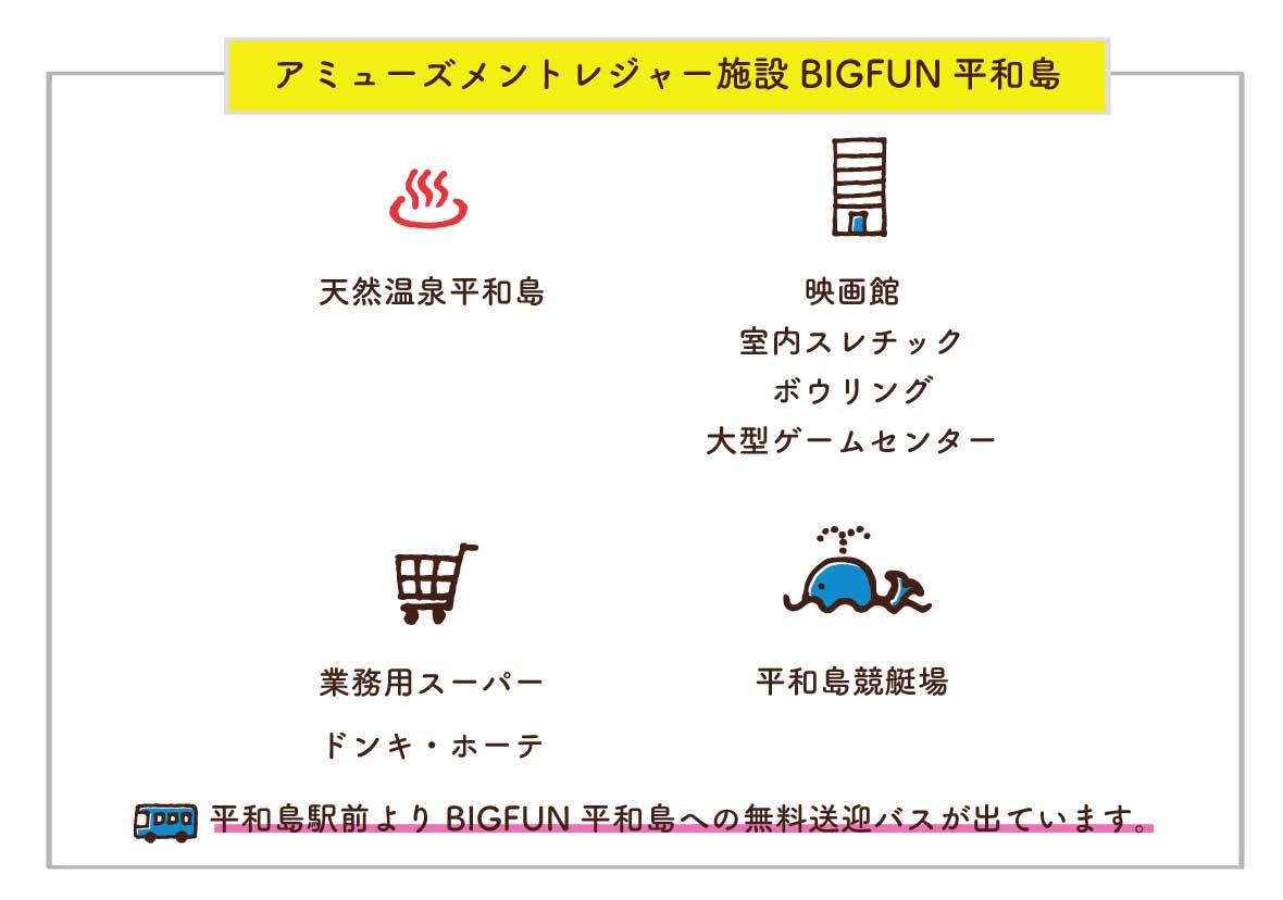 BIGFUN 映画館・平和島競艇場・ドンキホーテ